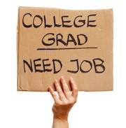 U-6 Unemployment 14.7%, New Jobs Part-Time, Underemployment