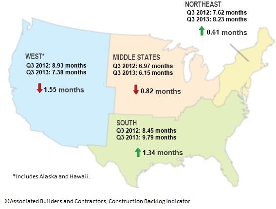 News Alerts. Nov. 30, 2013. #RealEstate