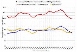 News, Commentary, & Analysis. Feb. 18, 2014. #RealEstate #Insurance #Economics