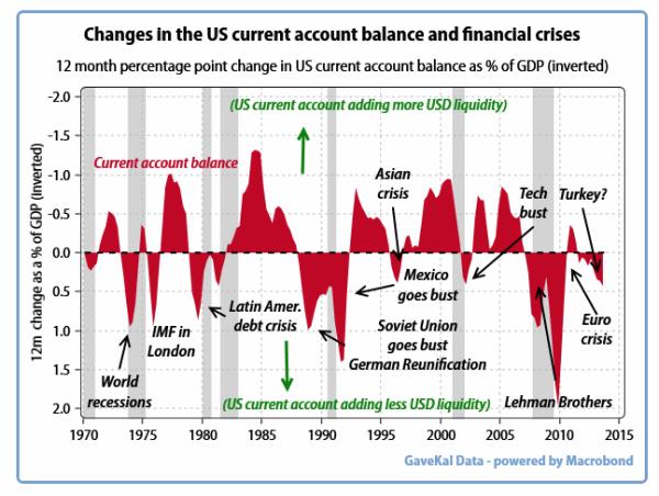 News: Real Estate, Risk, Economics. Mar. 29, 2014