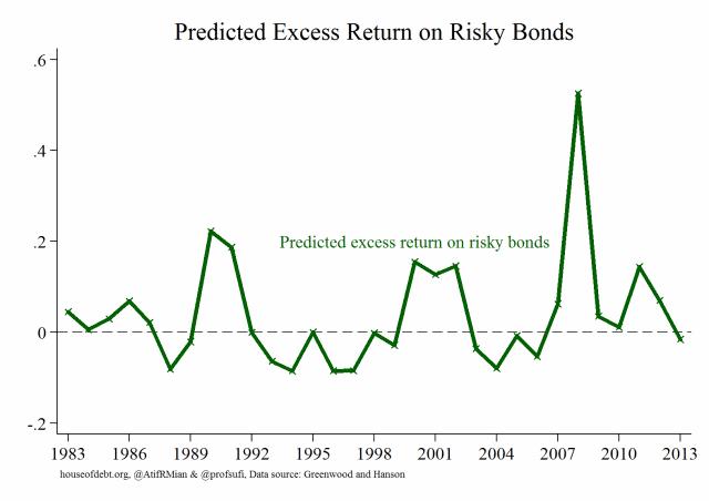 News: Real Estate, Risk, Economics. Apr. 22-23, 2014