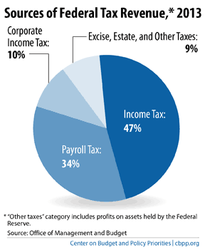 News: Real Estate, Risk, Economics. Apr. 15-16, 2014