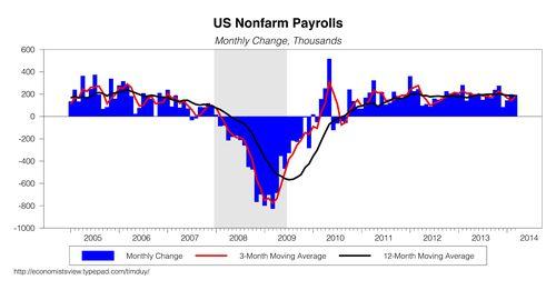 News: Real Estate, Risk, Economics. Apr. 5-7, 2014