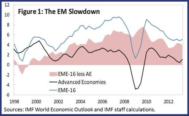News: Real Estate, Risk, Economics. Apr. 12-14, 2014