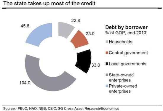 News: Real Estate, Risk, Economics. Jun. 5-6, 2014