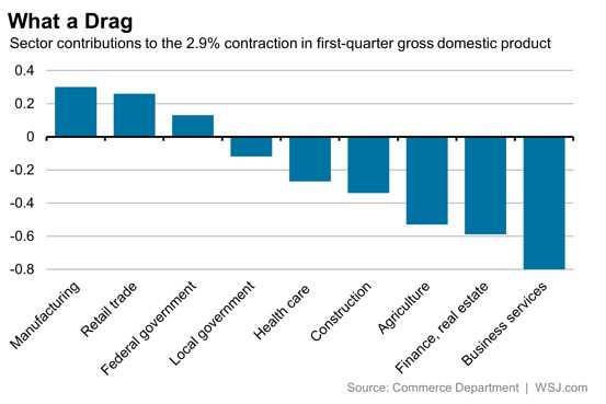 News: Real Estate, Risk, Economics. Jul. 26-28, 2014