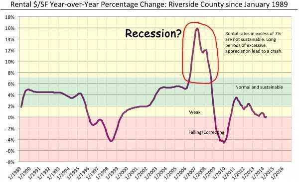 News: Real Estate, Risk, Economics. Jul. 10-11, 2014