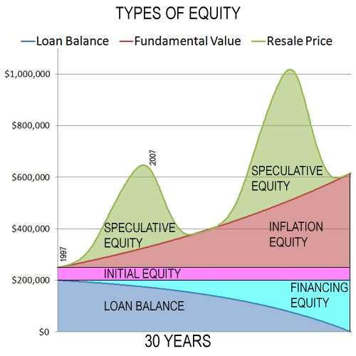News: Real Estate, Risk, Economics. Jul. 3-4, 2014