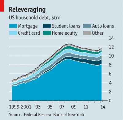 News: Real Estate, Risk, Economics. Aug. 9, 2014