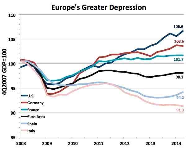 News: Real Estate, Risk, Economics. Aug. 16, 2014