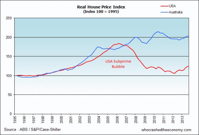 News: Real Estate, Risk, Economics. Aug. 12, 2014