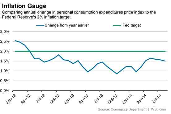 News: Real Estate, Risk, Economics. Oct. 4, 2014