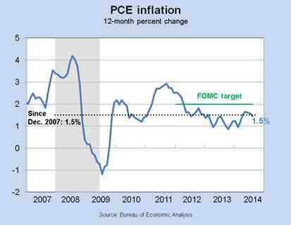 News: Real Estate, Risk, Economics. Nov. 4, 2014