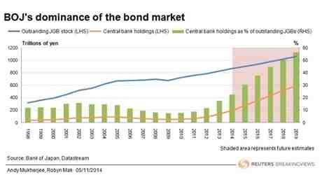 News: Real Estate, Risk, Economics. Nov. 6, 2014