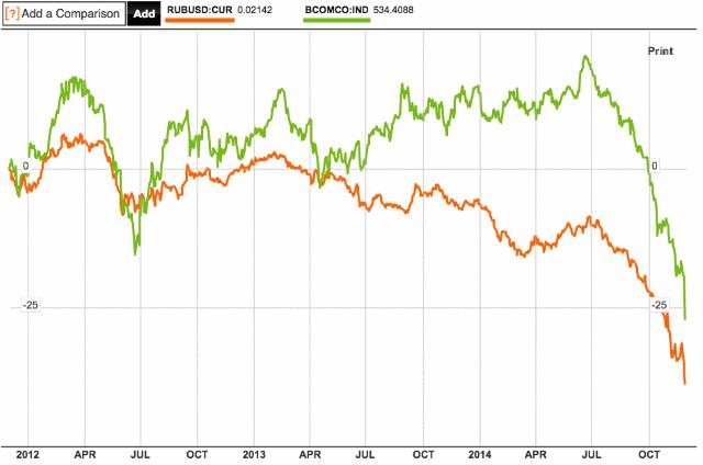 News: Real Estate, Risk, Economics. Dec. 2, 2014