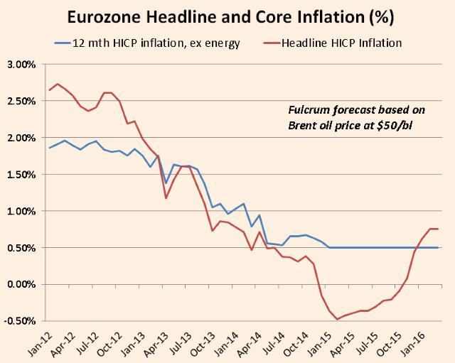 News: Real Estate, Risk, Economics. Jan. 13, 2015