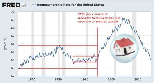 News: Real Estate, Risk, Economics. Feb. 17, 2015