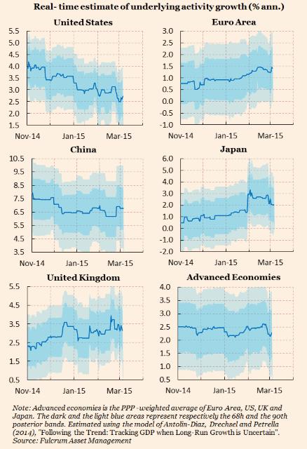 News: Real Estate, Risk, Economics. Mar. 12, 2015