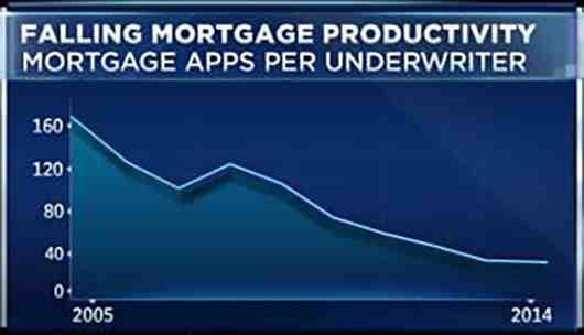News: Real Estate, Risk, Economics. Jul. 22, 2015