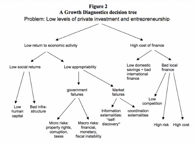 News: Real Estate, Risk, Economics. Aug. 12, 2015