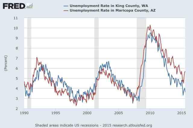 News: Real Estate, Risk, Economics. Oct. 7, 2015
