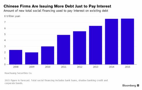 News: Real Estate, Risk, Economics. Nov. 20, 2015
