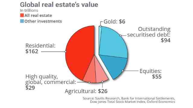 News: Real Estate, Risk, Economics. Jan. 27, 2016