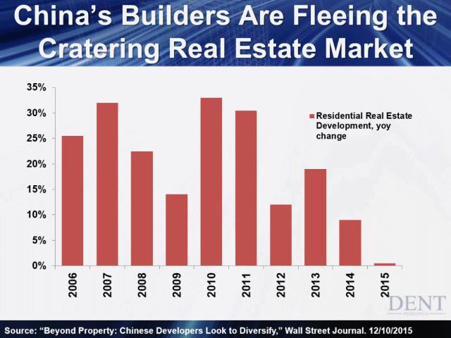 News: Real Estate, Risk, Economics. Jan. 4, 2016
