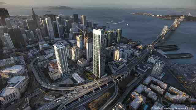 News: Real Estate, Risk, Economics. Feb. 10, 2016