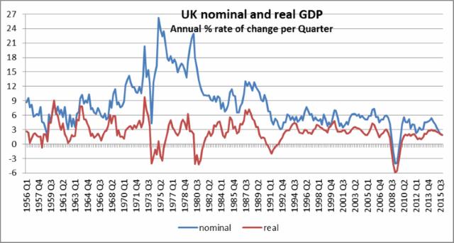 News: Real Estate, Risk, Economics. Feb. 26, 2016