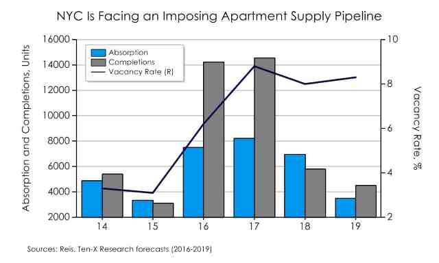 News: Real Estate, Risk, Economics. Apr. 11, 2016