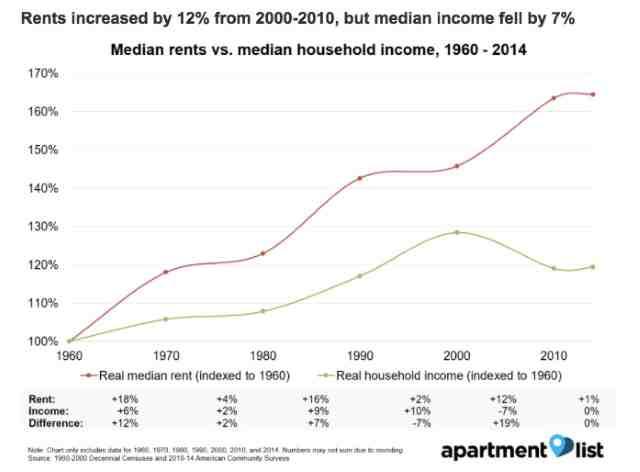 News: Real Estate, Risk, Economics. Jul. 6, 2016