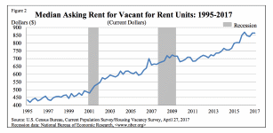 News: Real Estate, Risk, Economics. Apr. 29, 2018