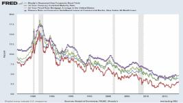 News: Real Estate, Risk, Economics. Oct. 8, 2018